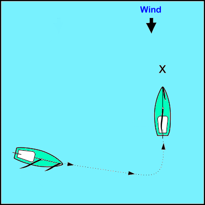 head to wind