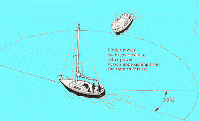 sail under power